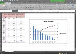 Prioritize Urgent Solutions Using Bar And Line Charts