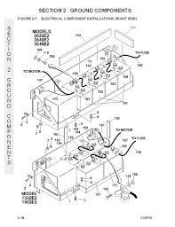 Gallery of jlg scissor lift wiring diagram 07 avalanche radio simple upright with