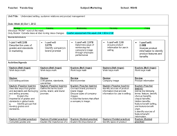 Product Feature Benefit Chart Teacher Tianda Gay Subject Marketing School Rshs Unit Title