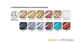 Amaco Rub N Buff Wax Metallic Finishes 12 Color Sampler Set Assortment