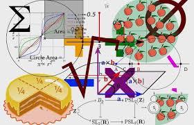 Qué es Matemática? » Su Definición y Significado [2020]