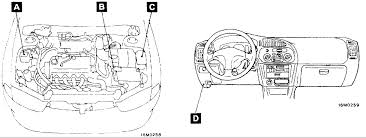 2000 Mirage Fuse Diagram 2000 Mitsubishi Mirage Passenger Fuse Diagram