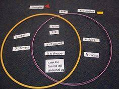 Sorting 2d Shapes Venn Diagram Ks1 134 Best Math Solids Shapes Images Learning Teaching Math