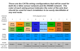 cat5 wiring diagram phone on cat5 images free download schematic Cat5 Wiring cat5 wiring diagram phone 14 cat 5 wiring diagram