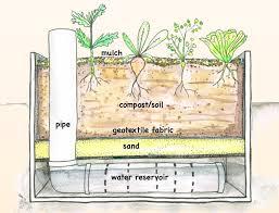 self watering garden bed. Interesting Bed Wicking Beds To Self Watering Garden Bed G