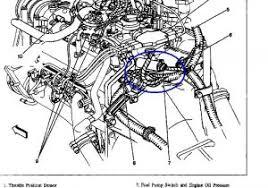 2003 chevy blazer engine diagram 2011 chevy 5 3 vortec engine 2003 chevy blazer engine diagram chevrolet blazer questions wher is my oil sending unit on