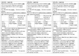 Почему наречие trifonovang ru adverbs наречия как что то мы делаем Наречие описывает