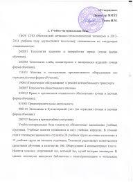 Годовой отчет г Моздокский механико технологический техникум Годовой отчет 2014 г