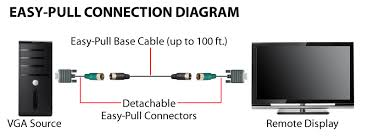 vga wiring diagram wiring diagram and hernes vga wiring diagram jebas us