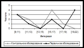 Дипломная работа Профилактика правонарушений несовершеннолетних  Дипломная работа Профилактика правонарушений несовершеннолетних ru