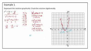 algebra 1 solving quadratic equations by graphing 9 4
