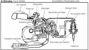 49cc gy6 scooter wiring diagram get image about wiring wiring diagram for gy6 scooter engine get image about wiring