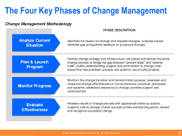 Change Management Plan Example | Hunecompany.com