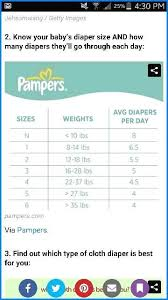 How Many Diapers Per Day Chart 44 All Inclusive Pamper Sizing Chart