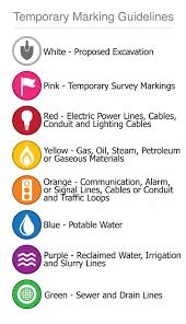 Apwa Uniform Color Code Chart Apwa Uniform Color Code Subterra Utility Locating