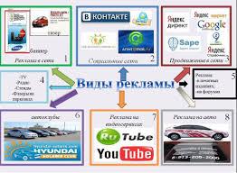 Реклама и ее виды реферат Интересное в мире сегодня mebel zavod ru Реклама и ее виды реферат