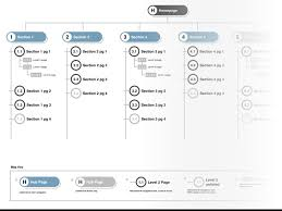 stylized sitemap template