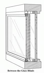 Best 25 French Door Blinds Ideas On Pinterest  French Door Double Hung Windows With Blinds Between The Glass