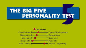 frequently asked questions about personality testing psychology frequently asked questions about personality testing psychology today