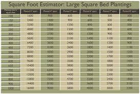 Square Foot Estimator