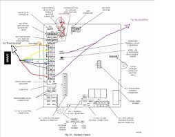ecobee humidifier wiring ecobee image wiring diagram ecobee3 wiring diagram the wiring on ecobee3 humidifier wiring