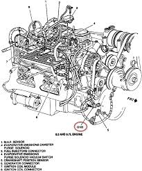 similiar 5 7 liter chevy engine diagram keywords 1988 chevy 350 engine in addition diagram of lt1 chevy engine parts