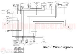250cc wiring diagram roketum 250 gk 19 dune buggy wiring diagram hight resolution of roketa 250cc wiring diagram automotive wiring diagrams truck wiring diagrams 250cc wiring diagram