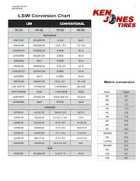 Abiding Car Tyre Size Conversion Chart 2019