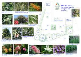 garden design ideas in zimbabwe pdf