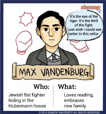 max vandenburg in the book thief click the character infographic to
