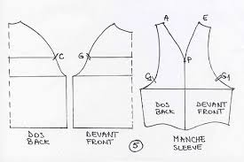 Raglan Sleeve Pattern Custom How To Draw The Pattern For A Raglan Sleeve In The Mood For Couture