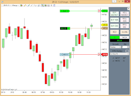 Ninjatrader Chart Trader The Indicator Store Managing Multiple Positions On Ninjatrader