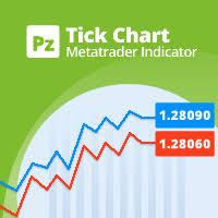 70 Tick Chart Mt4