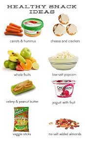 Healthy Diet Chart For Teenage Girl To Gain Weight Pin On Gain Weight