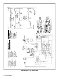 similiar intertherm air conditioner wiring diagram keywords intertherm electric furnace wiring diagrams on intertherm furnace