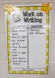setting up for second the daily in nd grade many students begin the year as very reluctant writers but soon love to write during work on writing time i do have a separate writer s workshop time