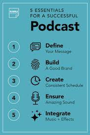 5 Tips to Get Your Podcast Started | Podcast topics, Podcasts, Business  podcasts