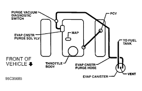 hose diagram 1988 jeep wrangler modern design of wiring diagram • solved i need a vacuum diagram for a 1988 chevrolet s 10 fixya rh fixya com