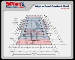high school football field dimension diagram   court  amp  field    football high school field dimensions diagram lrg
