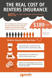 Farmers Life Insurance Quote Cool Luxury Farmers Life Insurance Quote 48 Best A 48 Insurance Images On