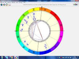 Perceptivity Astrology Chart Of Donald Trump President Usa