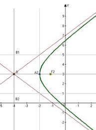 Контрольные работы по аналитической геометрии контрольная работа по линейной алгебре