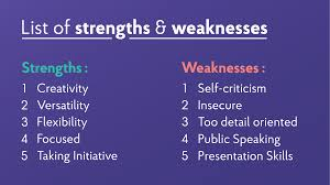 5 Strengths And Weaknesses Strengths And Weaknesses For Job Interviews 2019 Best Answers