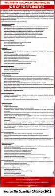 job description human resource associate job description