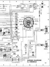 similiar jeep cj wiring diagram keywords 1973 jeep cj7 wiring diagram on 1979 jeep cj7 fuel line diagram