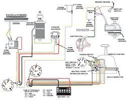 prostart remote starter wiring diagram diagram Bulldog Remote Starter Wiring Diagram for 2005 E 150 viper remote start wiring diagram prostart starter auto motor onan