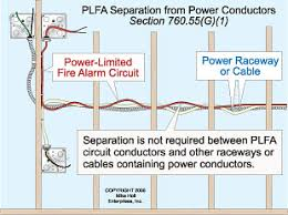 fire alarm system facts <b>fig