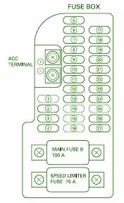 honda valkyrie fuse box honda wiring diagrams