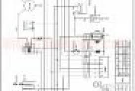 zongshen 110cc engine wiring diagram images wiring diagram 50cc chinese atv wiring diagram wedocable
