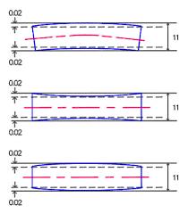 Shaft Straightness Tolerance Chart Straightness Emachineshop